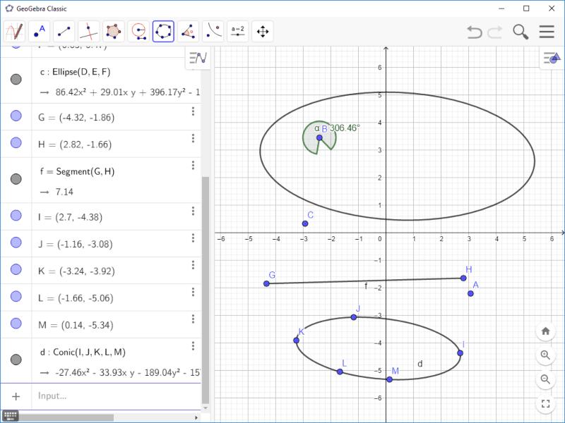 حل المعادلات الرياضية ، جيوجبرا ، رسم الدوال ، الرسم الهندسي ، Geogebra